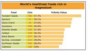 Magnesium-Rich-Foods